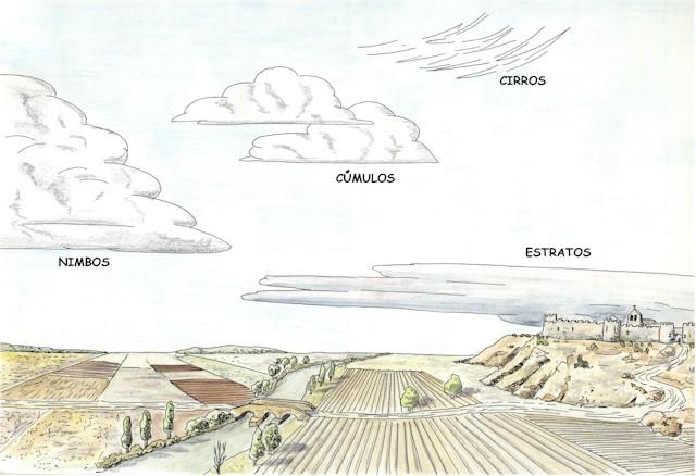 de estructura uniforme y nimbos nubes bajas nubes lluviosas de color