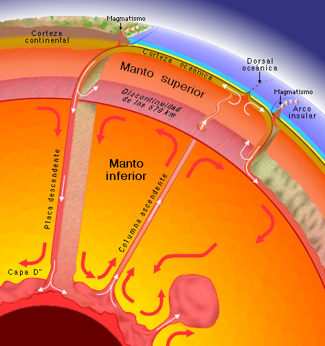 external image Subduccion%20color.jpg